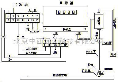 电接点压力表控制电磁阀接线图