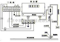 010-59410831音頻電磁式酸堿濃度計(定做) 型號:CN60M/CYN-3 庫號:M199517