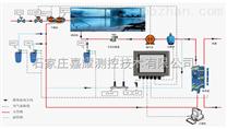 水質在線監測儀器|水質自動監測係統|水質自動監測係統|水質在線監測係統