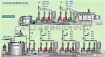 永源智能科技自动恒压供水监测系统