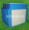UV高效光解废气净化设备价格
