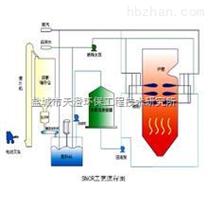 玻璃窑炉选择性催化还原法(SCR)烟气脱硝