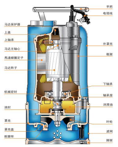 as一21电动机保护器接线图