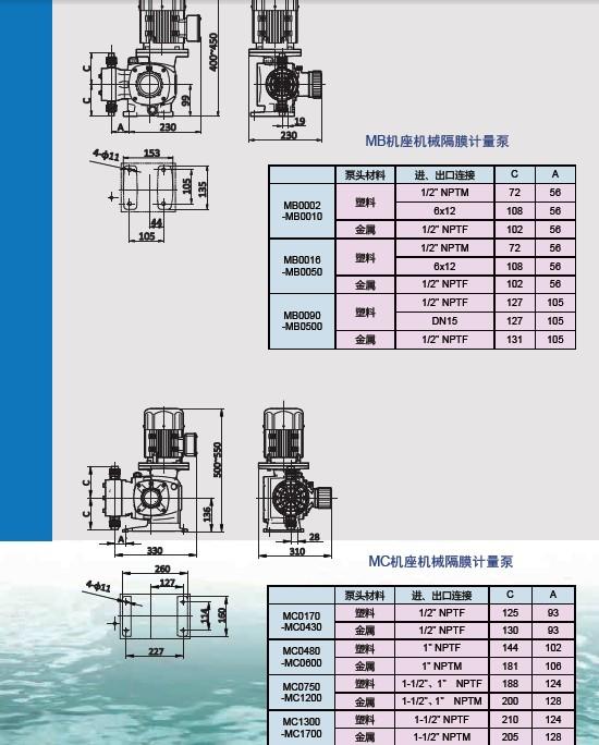 mb-美国胜瑞兰计量泵mb系列机械隔膜泵-上海恩策机械