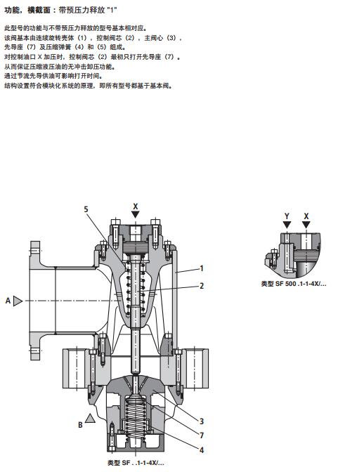 rexroth力士乐充液阀,sf125b0-1-4x//12现货供应图片