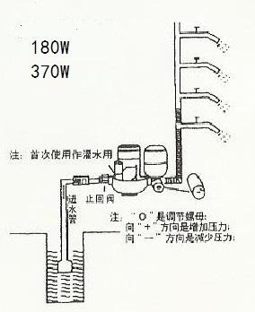 家用自吸水泵 小水泵家用 家用水泵安装图
