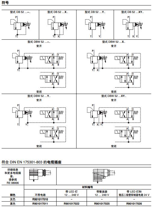 力士乐db52/dbw52型先导式溢流阀_rexroth减压阀-仪表图片