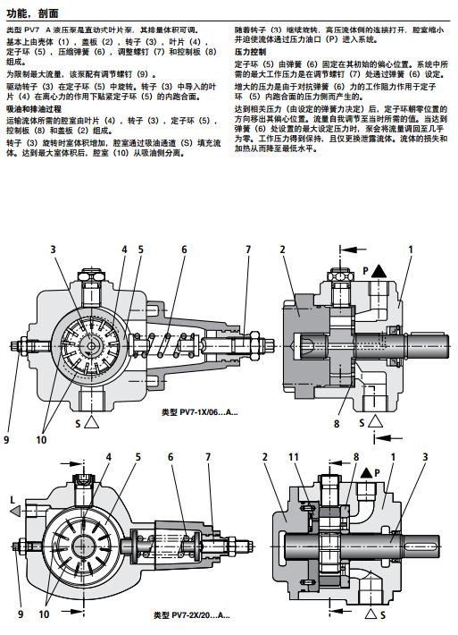 力士乐现货pv7型-rexroth叶片泵