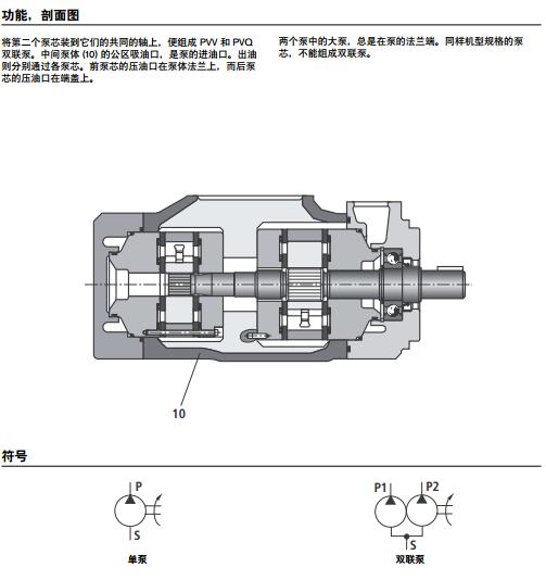pvv/pvq型rexroth定量叶片泵