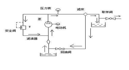 压力式板框滤油机的结构组成