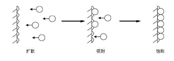 橡胶厂炼胶车间结构绘制(净化)-活性炭v车间塔-天正废气cad怎样治理斜板图片