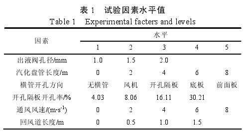 保鲜运输用液氮充注气调试验装置及方法(下)