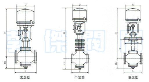 电子式电动单座调节阀结构原理图