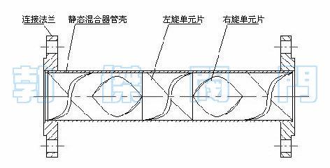 sk静态混合器结构图图片