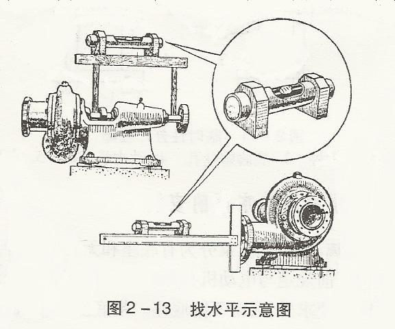 简述卧式离心泵的安装方法