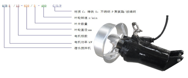 qjb潜水搅拌机,污水推进器价格