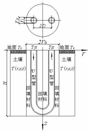 地源热泵垂直埋管系统温度场分析/地源热泵温度监控系统