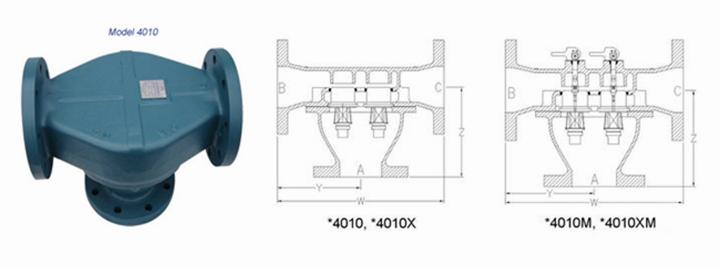 fpe自力式温控阀广泛应用于发动机,压缩机,液压润设备,锅炉,空调制冷图片