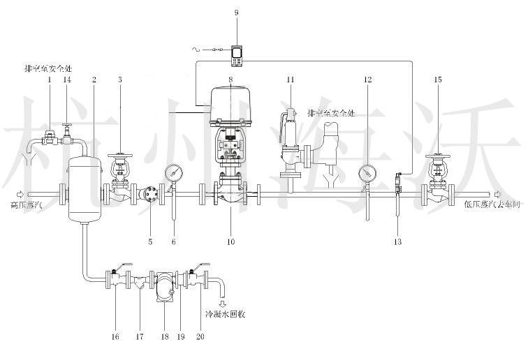 解决方案:采用两个电动调节阀并联.
