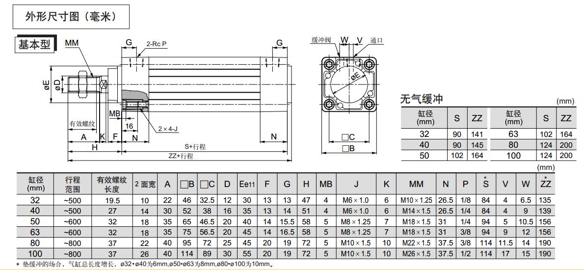 SMC尺寸图纸外形剖面,贵阳SMC施工MD吊顶标准气缸销售图片