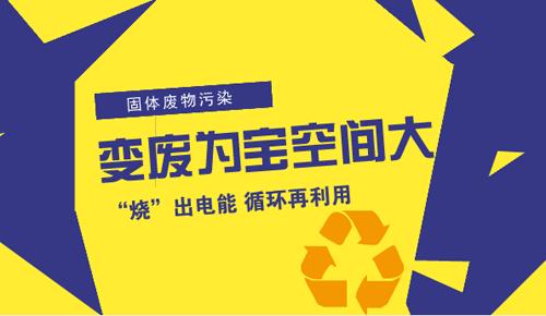 固体废物 变废为宝 垃圾