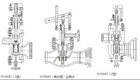 首页 技术文章 > 余热节能减温减压装置     1,进口蒸汽压力p1≤14图片